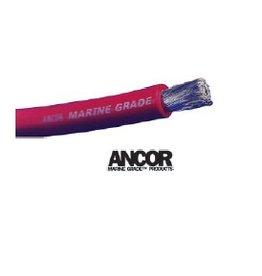 Battery/Accu Kabel (verschillende kleuren/doorsneden)