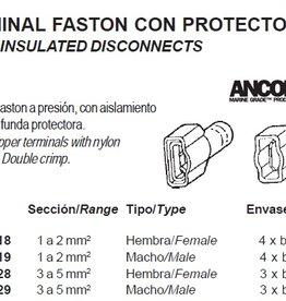 TERMINAL FASTON geheel geïsoleerd p.pack
