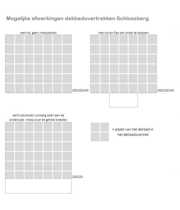 Schlossberg Uni Noblesse 270TC Zwitsers satijn