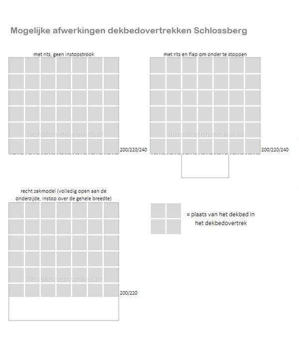 Schlossberg Levin blanc (wit), puur linnen 130TC