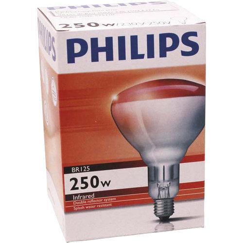 Infrarood lampen