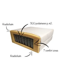 Havanna, Pocketvering matras 7-zone + Koudschuim