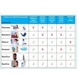 Dos Medical NasoFree® starter set with 30 sachets of nasal rinse salt