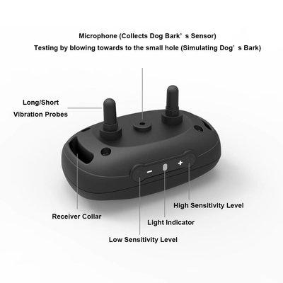 Oplaadbare Anti blafband geluid en vibratie (geen schok)