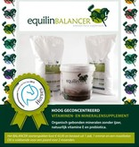 Equilin product folder