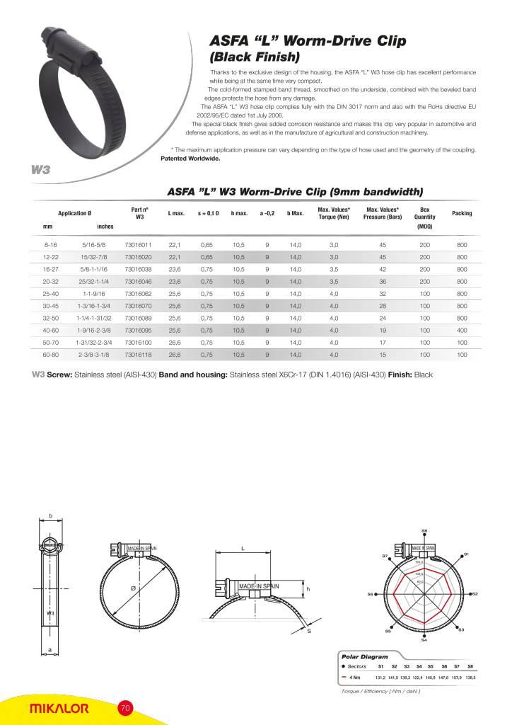 Mikalor Mikalor ASFA-L W3  - 9 mm slangklem / wormschroefklem Zwart DIN 3017