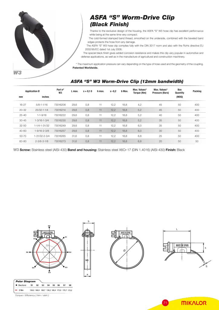 Mikalor Mikalor ASFA-S W3  - 12 mm slangklem / wormschroefklem Zwart DIN 3017