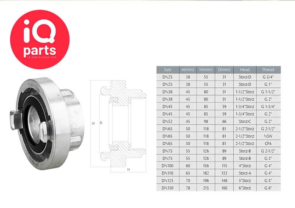 IQ-Parts Storz AISI 304Safety clamp for Storz couplings