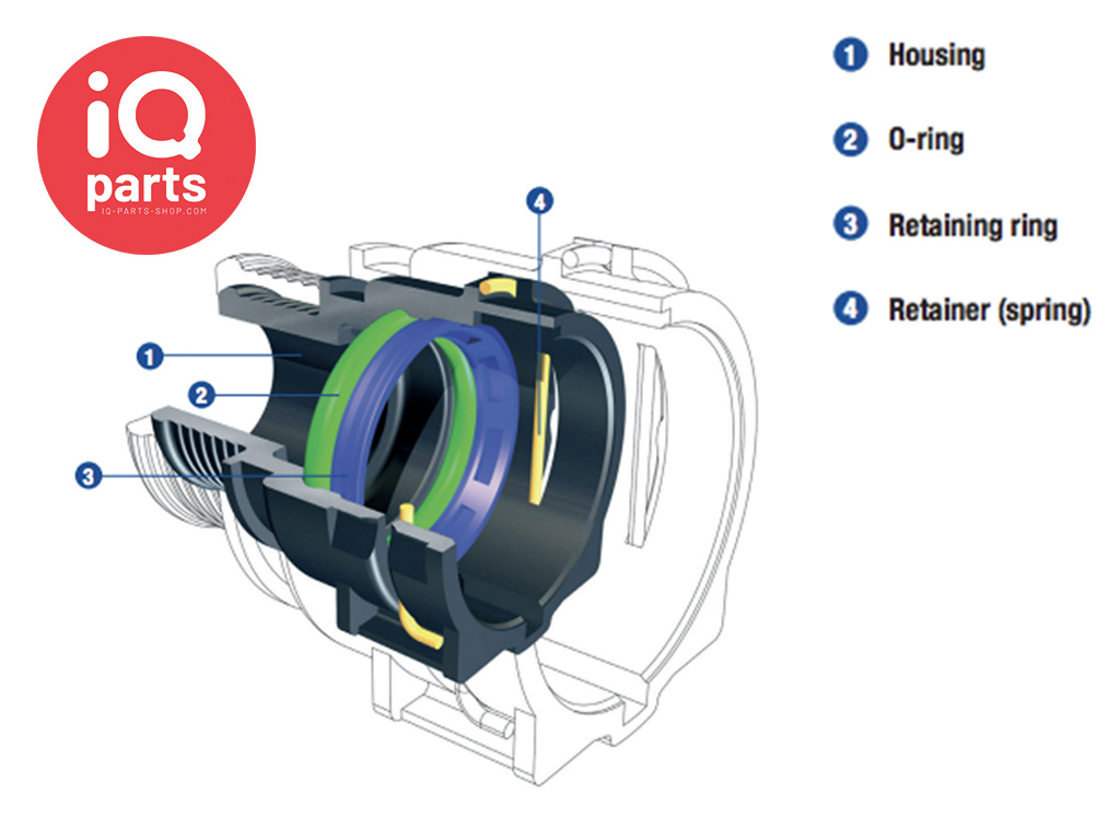 NORMA NORMAQUICK® PS3 rechte Snelkoppeling 0° NW 16 - 22 mm