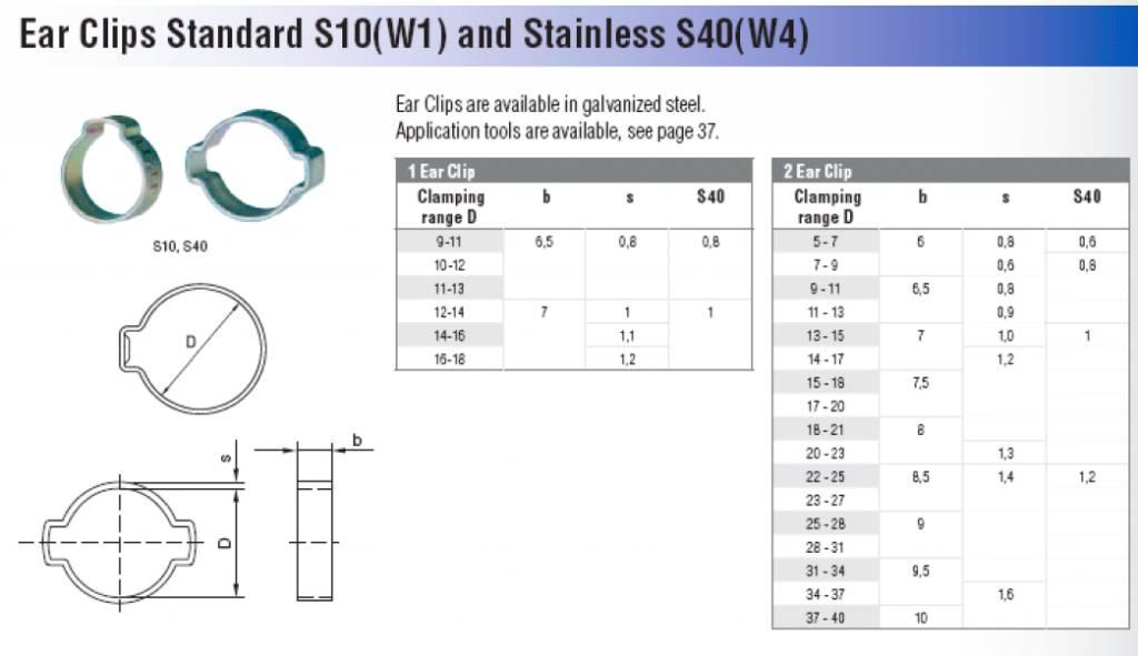 ABA ABA 1-oor klem W1 (Verzinkt)