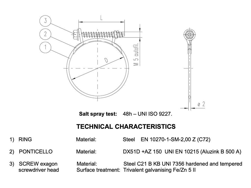 Mikalor Enkel draadslangklem met schroef verzinkt staal W1