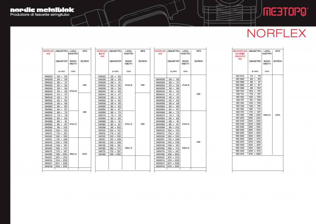 Nordic Metalblok Norflex W2 breedbandklem