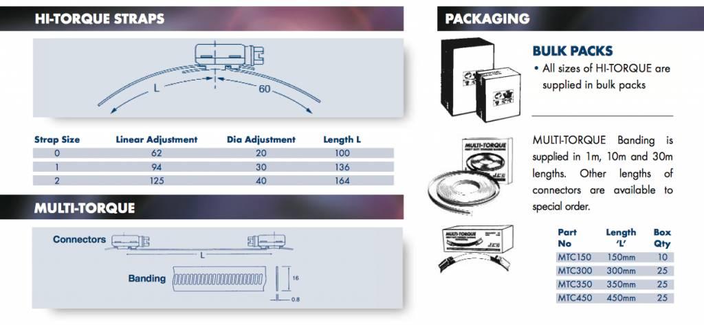 JCS JCS Multi Torque band verbinder 150 mm W4 (RVS 304)