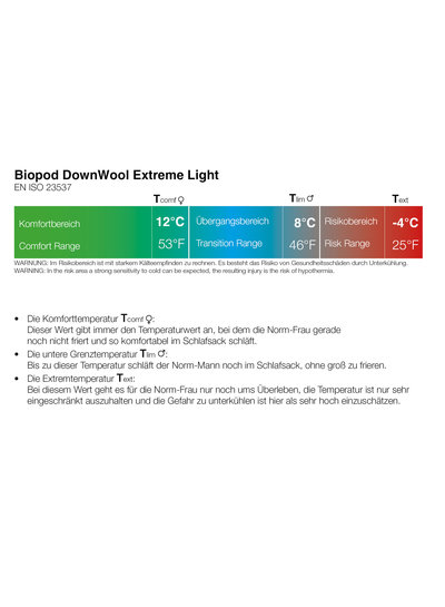 Grüezi Bag Grüezi Bag - Biopod DownWool Extreme Light 185