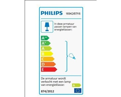 Philips BORDER