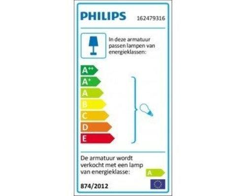 Philips JUNE