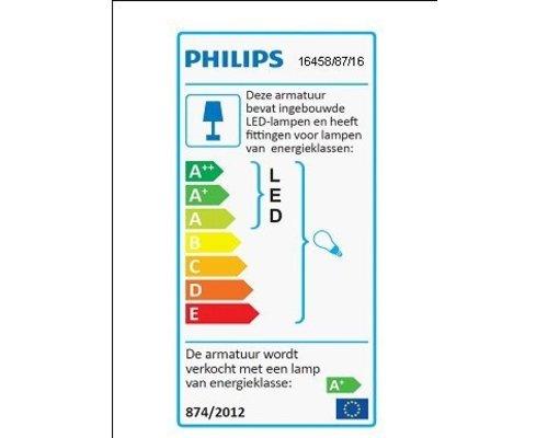 Philips CAPRICORN