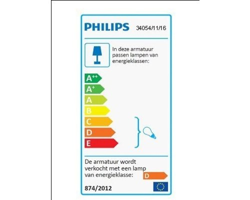 Philips DROPS
