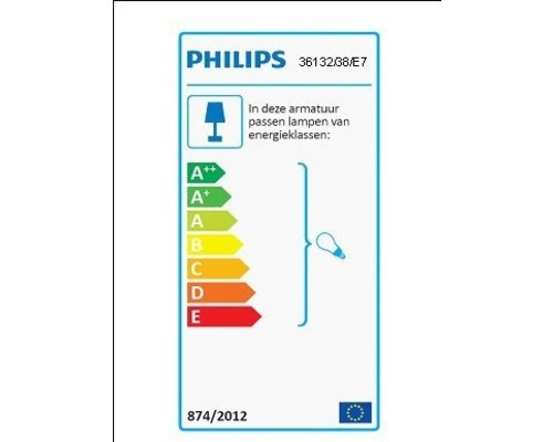 Philips DONNE