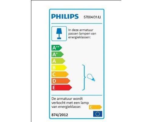 Philips BLOQ