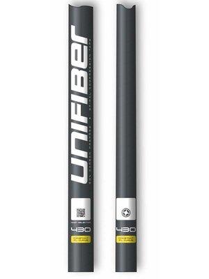 Unifiber RDM C50 Const Curve FL