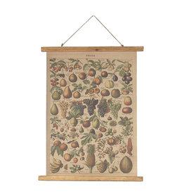 Eliassen Wandkarte Obst 55x75cm