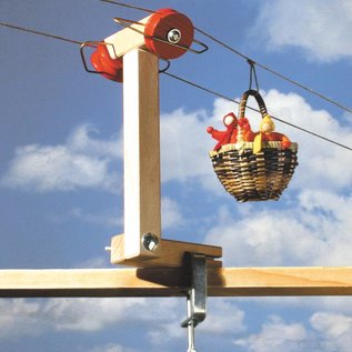 Kraul Uitbreiding kabelbaan met mandjes: steun