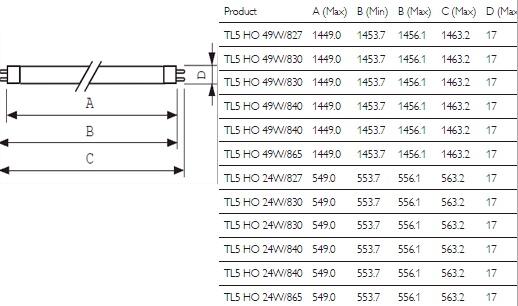 Sechskantschrauben M6 x 20 Stahl 10.9 DIN933 200 Stk 04110060020