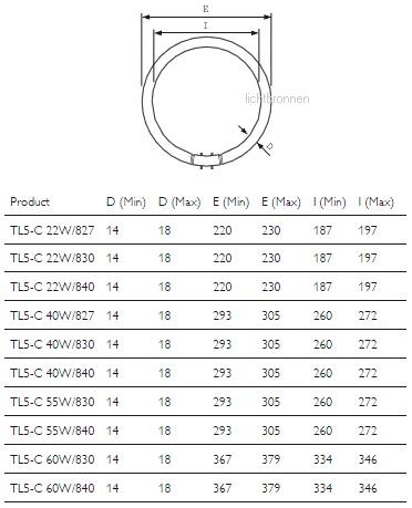 PHILIPS MASTER TL5 CIRCULAR TL5C 40W//840