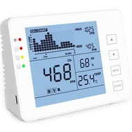 ENVISENSE CO2 MONITOR - LUCHTKWALITEITSMETER