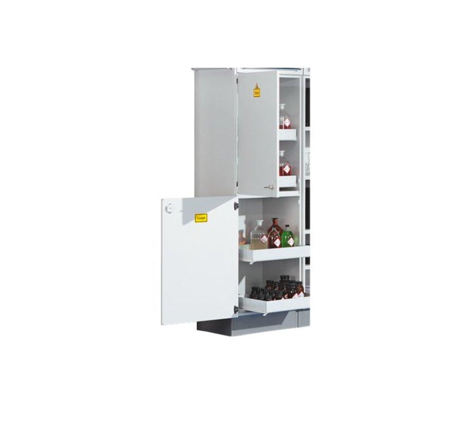 Zuur- en loogkast met ventilatieopening