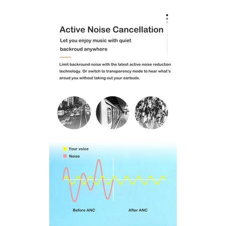 Sajan  Draadloze bluetooth oordopjes met active noise cancellation