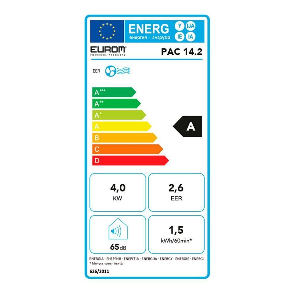 Eurom Eurom PAC 14.2 mobiele airco