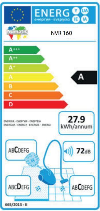 Numatic NVR-160 Graphite kit AS0