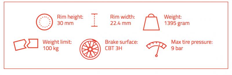 FAST FORWARD FFWD F3R FCC Mat Sort (DT Swiss 240S) Hjulsæt