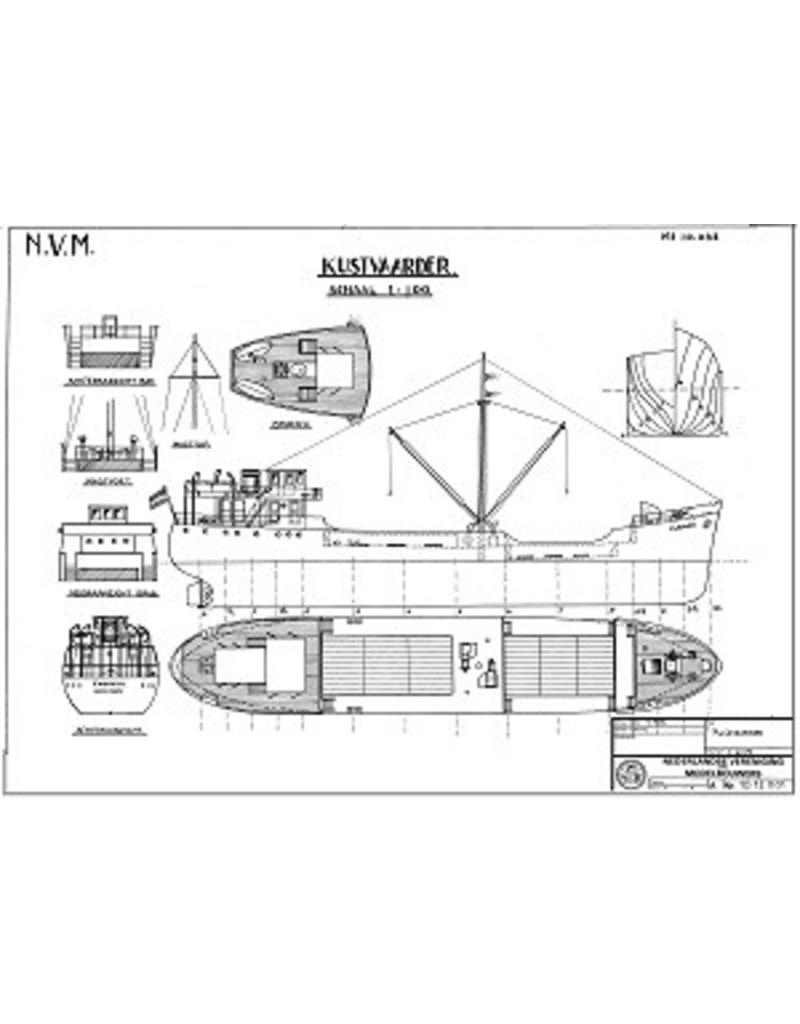 NVM 10.12.001 kustvaarder