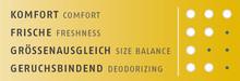 ShoeSupply.eu Bergal Basic Sport inlegzolen