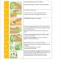 Instructie urine verzamelen voor patiënten