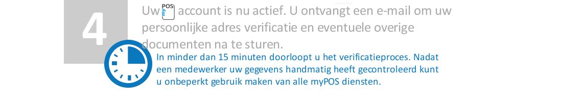 Stuur de resterende documenten per e-mail