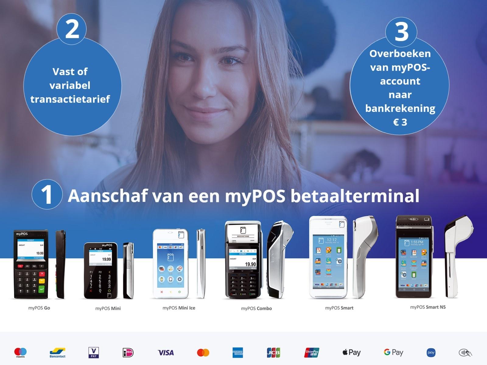 Eenvoudig prijsmodel van myPOS: aanschaf betaalterminal, transactiekosten en overboekingskosten