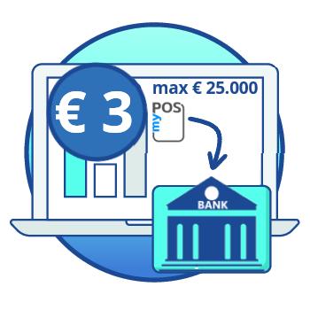 Vanuit het myPOS-account kunt u naar een willekeurige IBAN bankrekening in Europa voor € 3 overboeken. De overboeking zelf kan maximaal € 25000 groot zijn.
