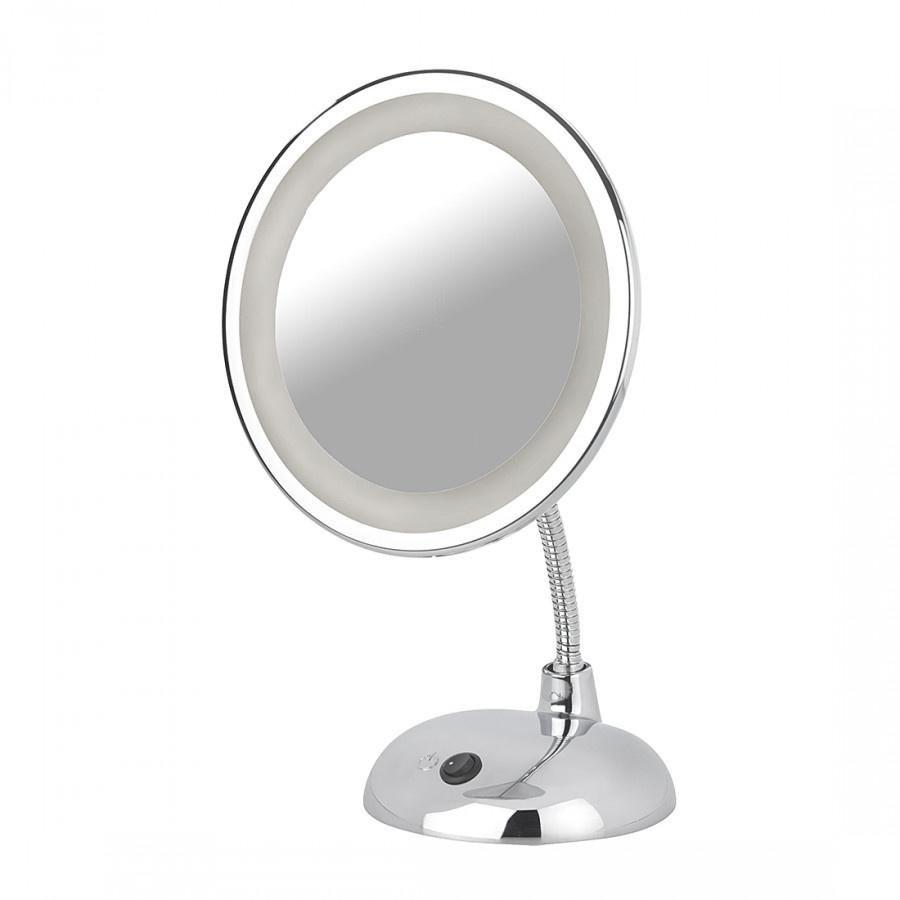 vergrootglas spiegel