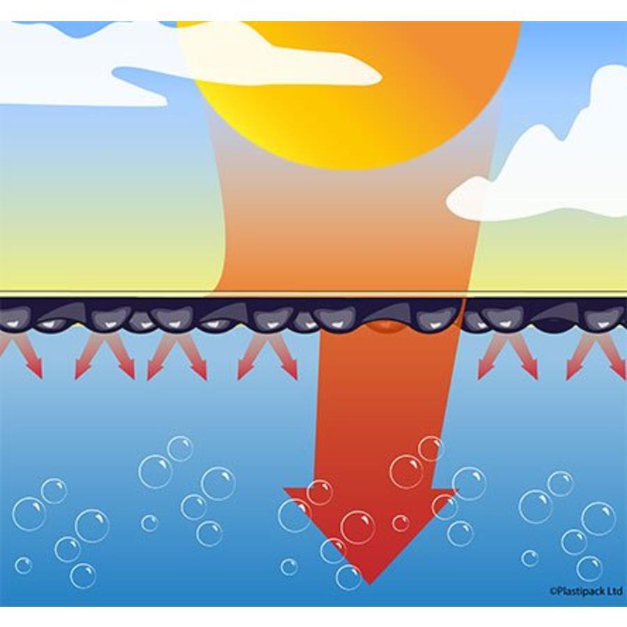 Zwembadzeil noppenfolie NEW EnergyGuard ST 500 micron Geobubble