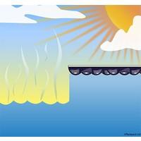 Bâche à bulles NEW EnergyGuard ST 500 micron Geobubble