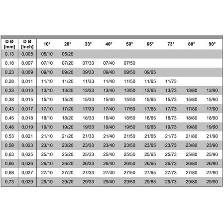 SPUITTIP STAINLESS STEEL WAGNER   EM   3000/4600   013
