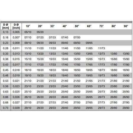 SPUITTIP STAINLESS STEEL WAGNER | EM | 3000/4600 | 025