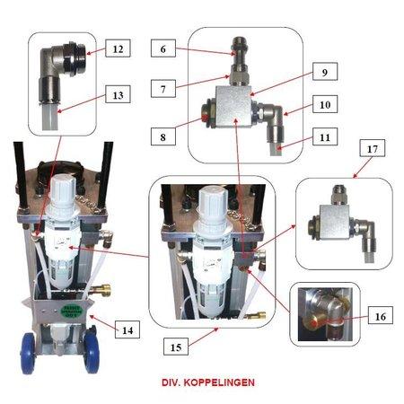 IBIX® Onderdelen diverse koppelingen IBIX®9