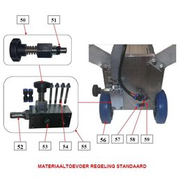 Problaster IBIX Materiaal dosering standaard Problaster 9