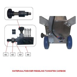 Problaster IBIX Materiaal dosering TC Problaster 9