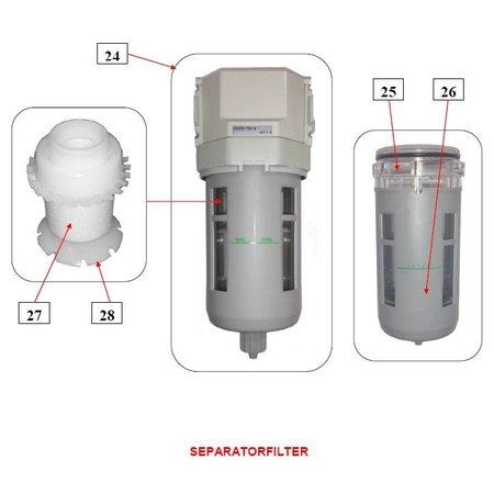 Problaster IBIX Onderdelen separatorfilter IBIX Problaster 25